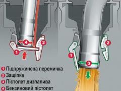 Переходник для заправки авто дизелем (адаптер горловины бака)